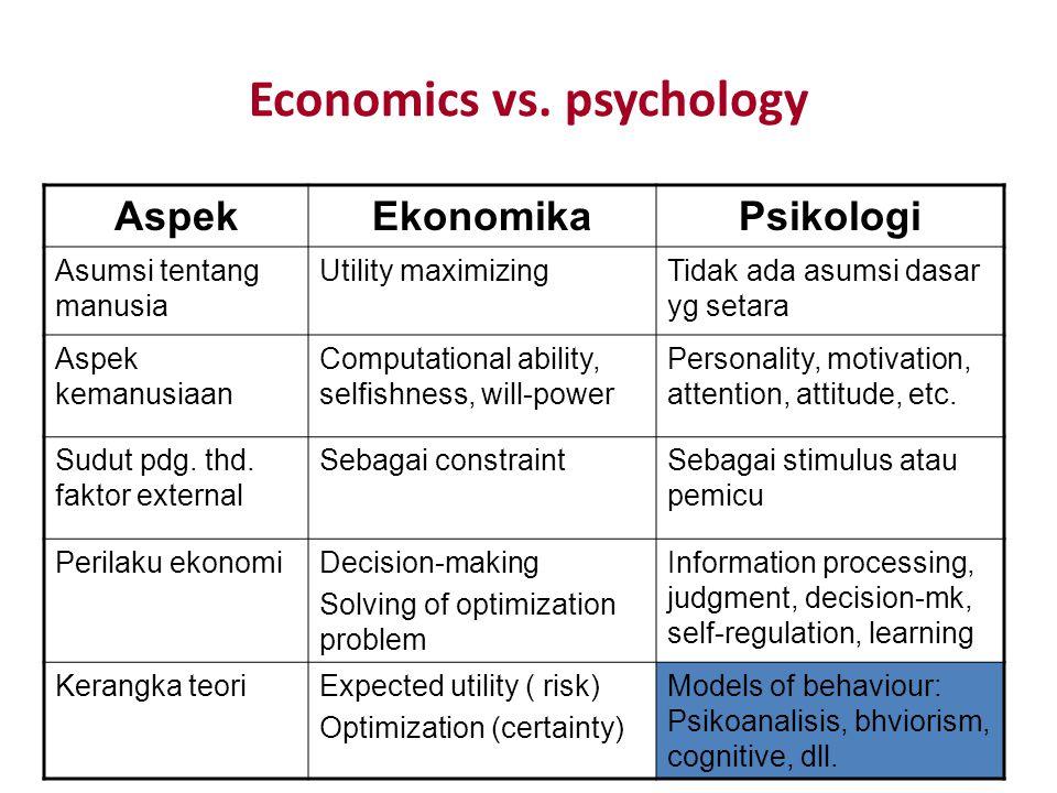 Economics vs. psychology AspekEkonomikaPsikologi Asumsi tentang manusia Utility maximizingTidak ada asumsi dasar yg setara Aspek kemanusiaan Computati