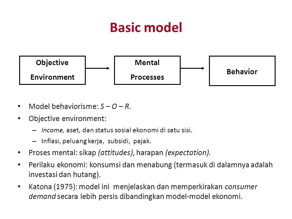 Basic model Model behaviorisme: S – O – R. Objective environment: – Income, aset, dan status sosial ekonomi di satu sisi. – Inflasi, peluang kerja, su