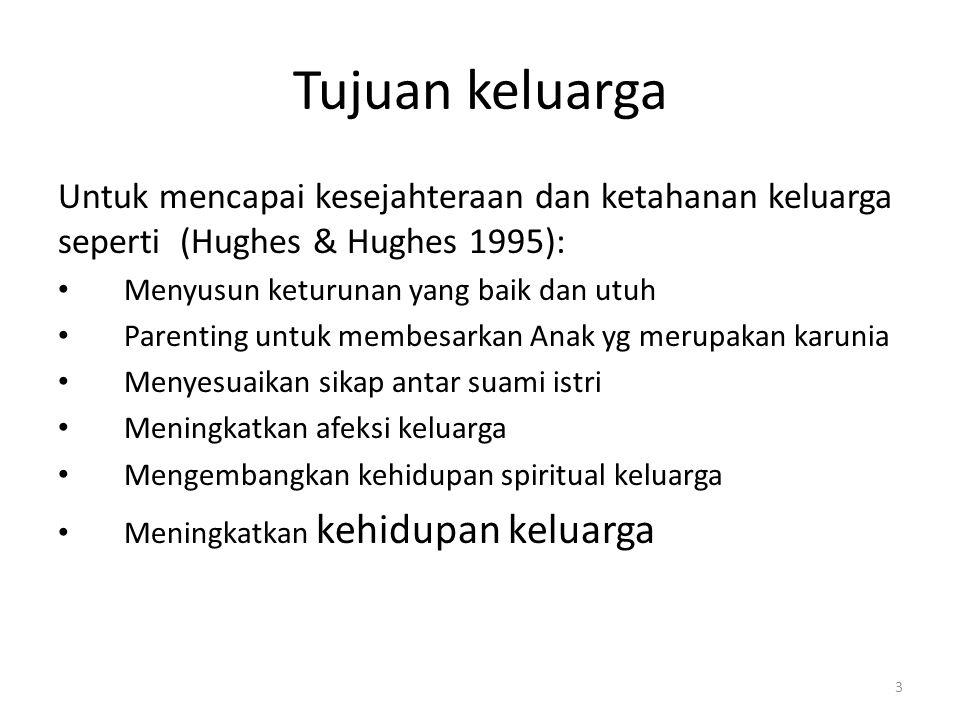 Tujuan keluarga Untuk mencapai kesejahteraan dan ketahanan keluarga seperti (Hughes & Hughes 1995): Menyusun keturunan yang baik dan utuh Parenting un