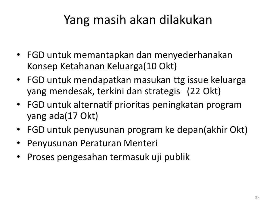 Yang masih akan dilakukan FGD untuk memantapkan dan menyederhanakan Konsep Ketahanan Keluarga(10 Okt) FGD untuk mendapatkan masukan ttg issue keluarga yang mendesak, terkini dan strategis (22 Okt) FGD untuk alternatif prioritas peningkatan program yang ada(17 Okt) FGD untuk penyusunan program ke depan(akhir Okt) Penyusunan Peraturan Menteri Proses pengesahan termasuk uji publik 33