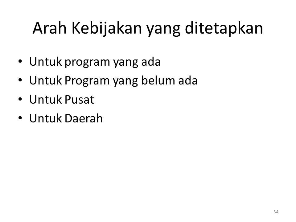Arah Kebijakan yang ditetapkan Untuk program yang ada Untuk Program yang belum ada Untuk Pusat Untuk Daerah 34