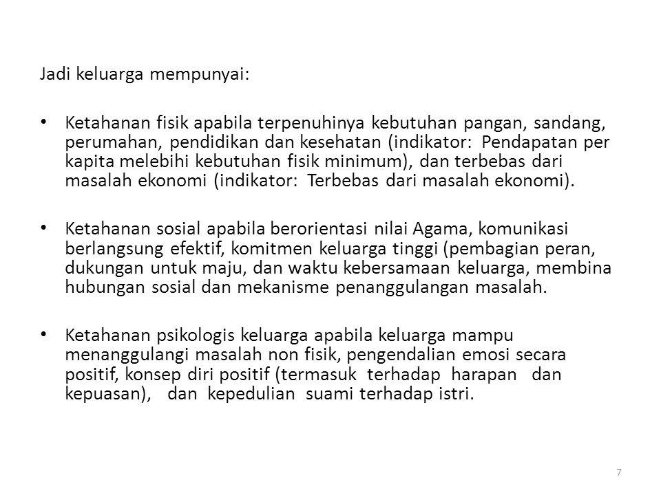 Konsep Ketahanan Keluarga 8 KETAHANAN SOSIAL PSIKOLOGI KETAHANAN FISIK KELUARGA KETAHANAN EKONOMI KETAHANAN SOSIAL BUDAYA Legalitas dan Struktur (Akta Nikah, Akta kelahiran, Keutuhan Keluarga) Ketahanan Keluarga Indonesia (SOSIAL, KOGNITIF, PSIKOLOGI, FISIK) KEMITRAAN GENDER