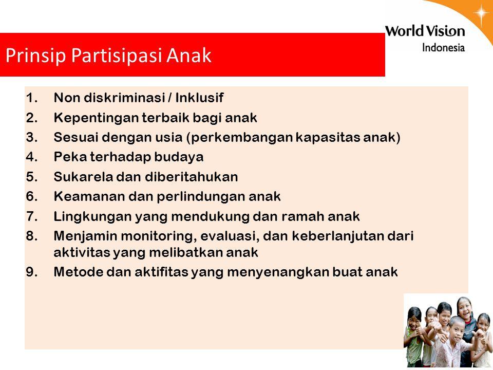 Prinsip Partisipasi Anak 1.Non diskriminasi / Inklusif 2.Kepentingan terbaik bagi anak 3.Sesuai dengan usia (perkembangan kapasitas anak) 4.Peka terha