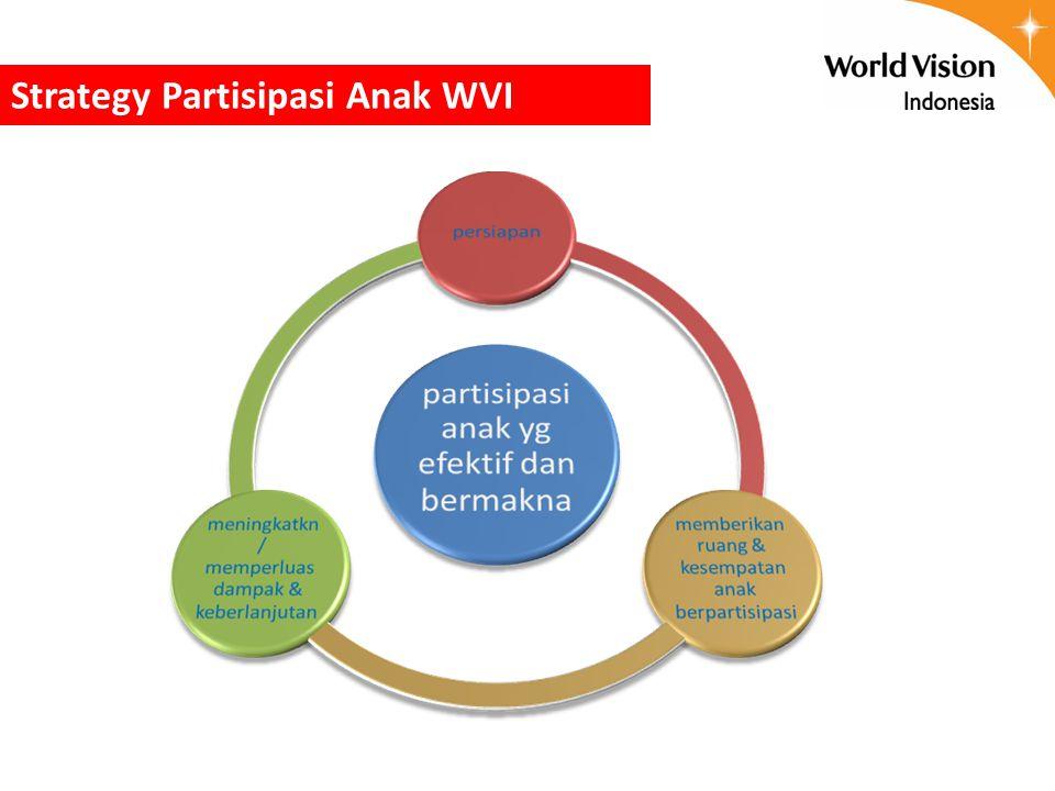 Strategy Partisipasi Anak WVI