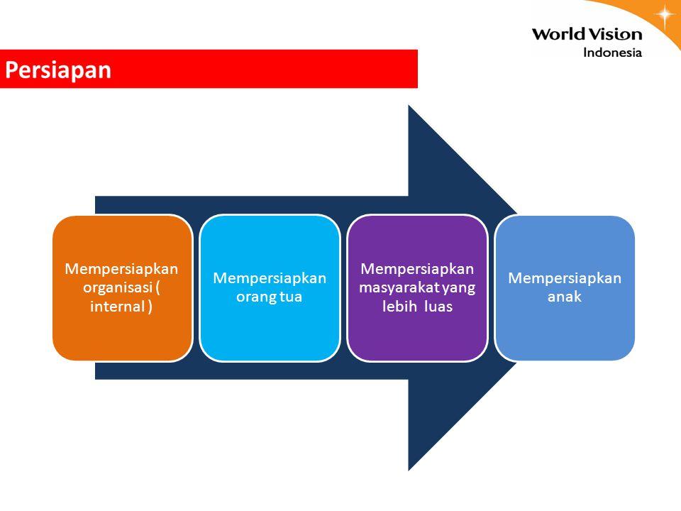 Mempersiapkan organisasi ( internal ) Mempersiapkan orang tua Mempersiapkan masyarakat yang lebih luas Mempersiapkan anak