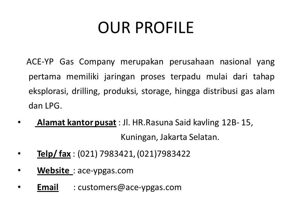 OUR PROFILE….
