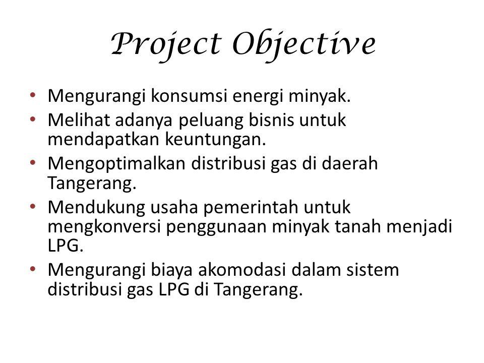 Project Background Konversi dari minyak tanah menjadi gas LPG sebagai sumber daya energi alternatif untuk kebutuhan hidup sehari – hari.