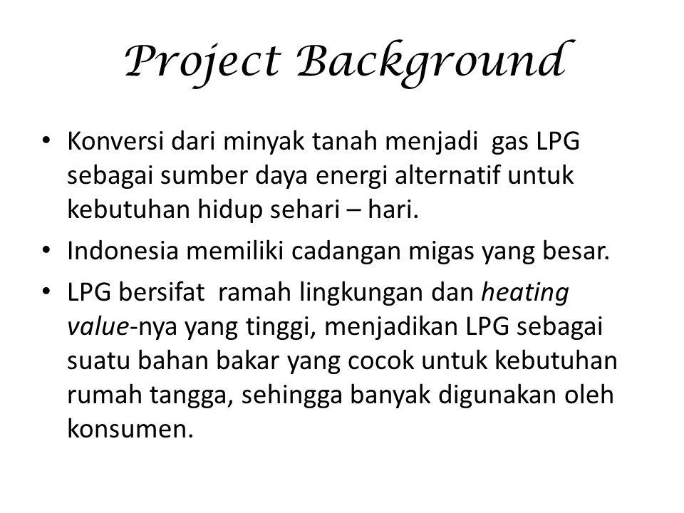 Project Description Eksplorasi, eksploitasi, drilling, produksi, storage, hingga distribusi gas alam dan LPG dari well sampai ke konsumen Lokasi : -Well dan Plant ( Sumatera Selatan ) - Jalur pipa : Plant( SumSel )-Storage 1(SumSel) Storage 2 (Tangerang) Konsumen(Depok) Alokasi Waktu : ……..