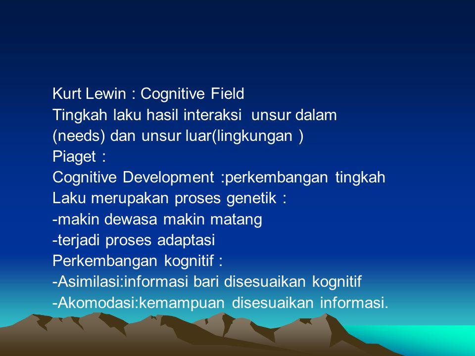 Kurt Lewin : Cognitive Field Tingkah laku hasil interaksi unsur dalam (needs) dan unsur luar(lingkungan ) Piaget : Cognitive Development :perkembangan