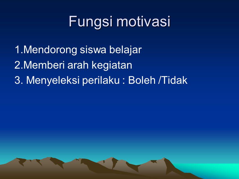 Fungsi motivasi 1.Mendorong siswa belajar 2.Memberi arah kegiatan 3. Menyeleksi perilaku : Boleh /Tidak