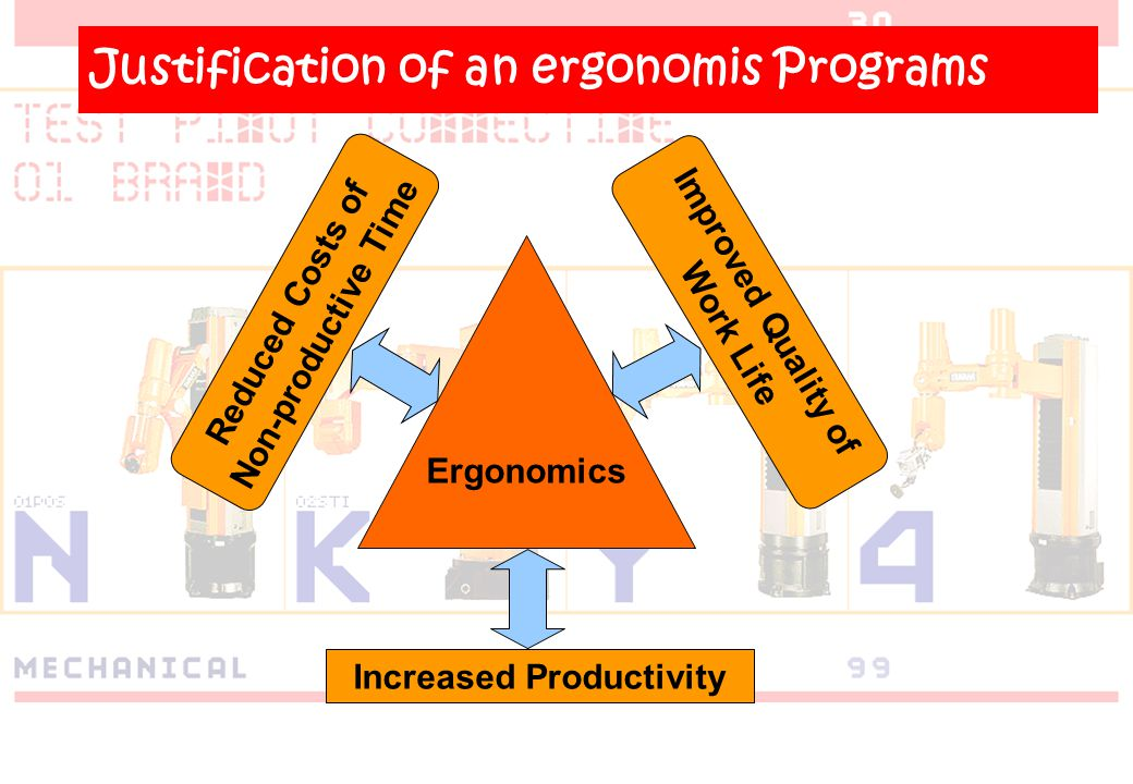 Justification of an ergonomis Programs Reduced Costs of Non-productive Time Improved Quality of Work Life Increased Productivity Ergonomics