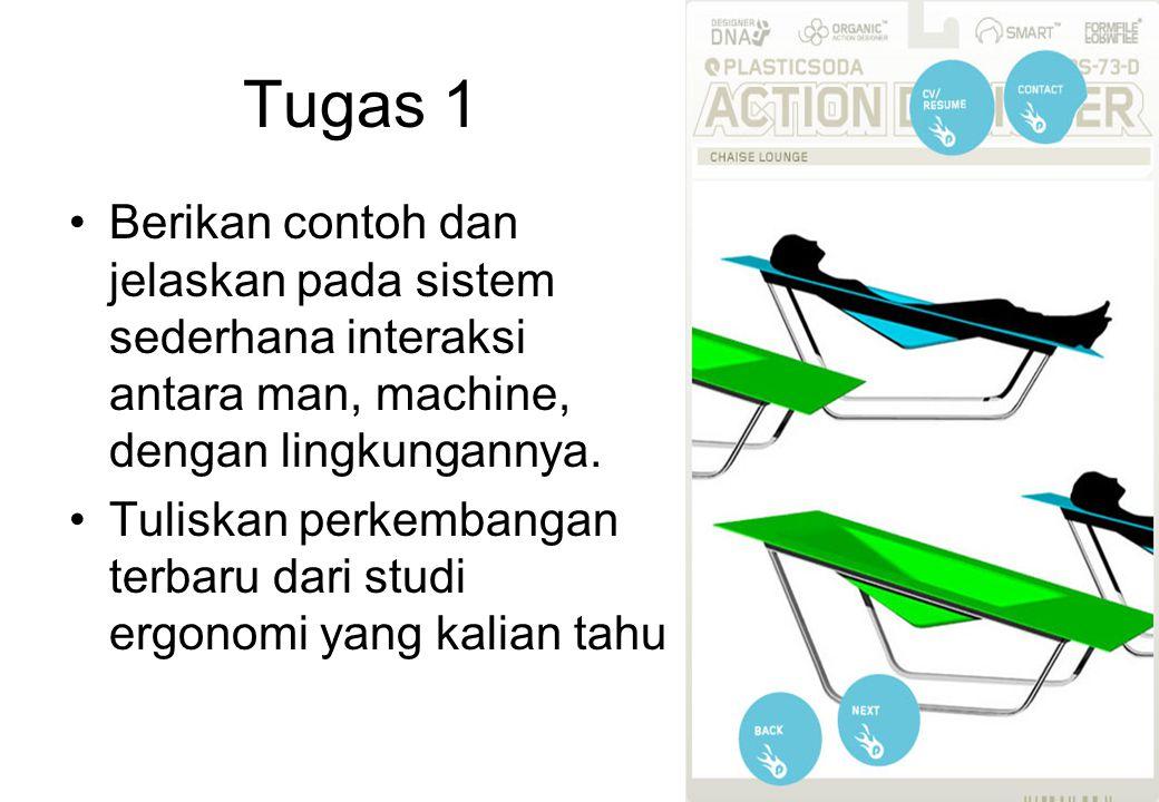 Tugas 1 Berikan contoh dan jelaskan pada sistem sederhana interaksi antara man, machine, dengan lingkungannya. Tuliskan perkembangan terbaru dari stud