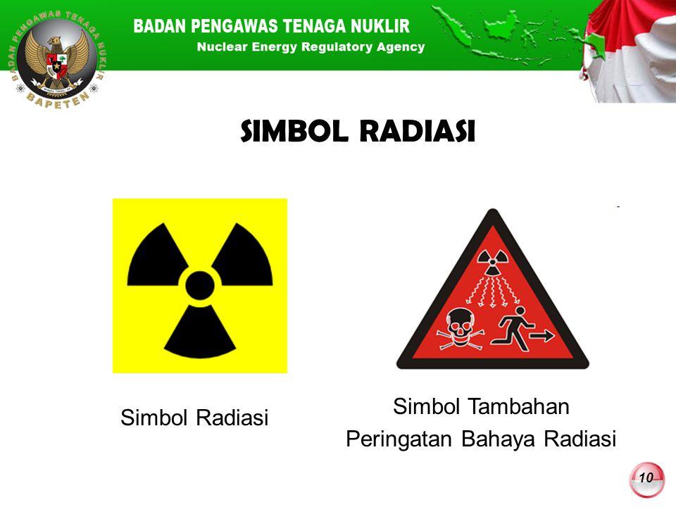 10 SIMBOL RADIASI Simbol Radiasi Simbol Tambahan Peringatan Bahaya Radiasi