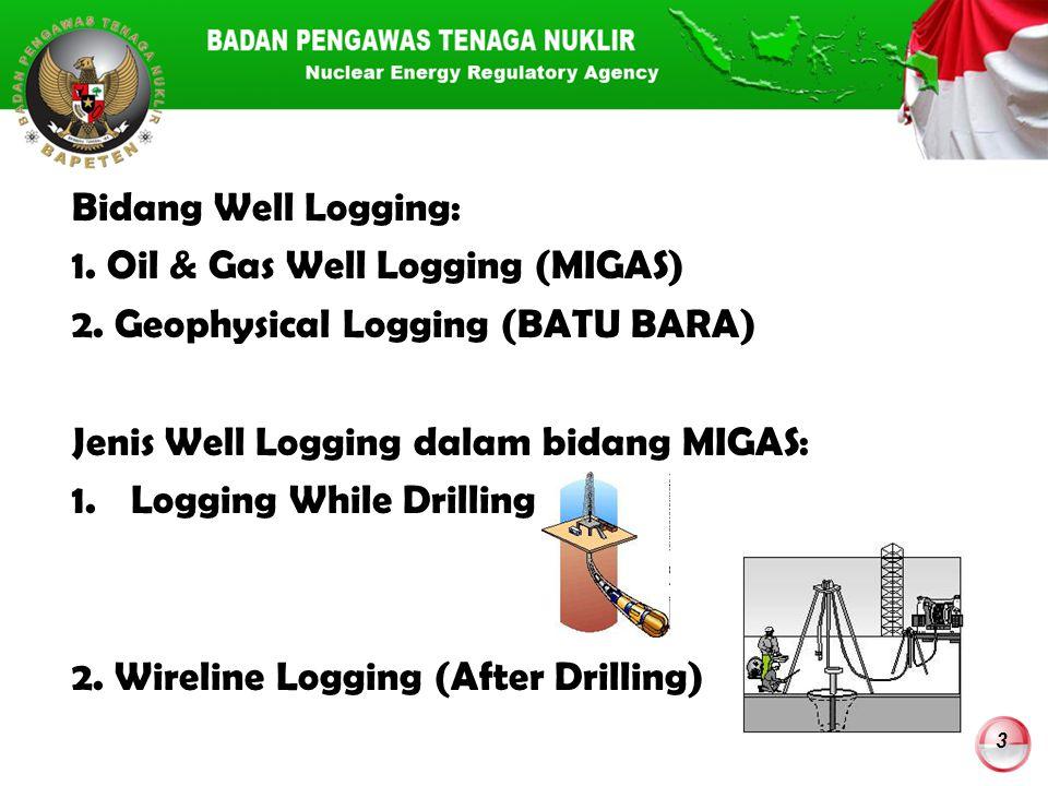 4 Contoh Gambar Kegiatan Well Logging Logging While DrillingWireline Logging (After Drilling)