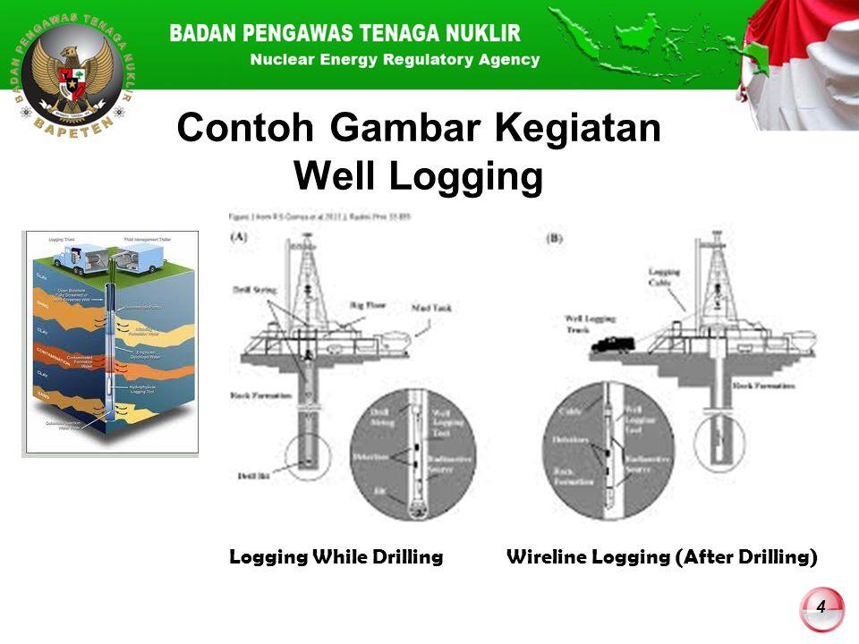 15 Posisi Well Logging dalam Kategorisasi Sumber Radioaktif