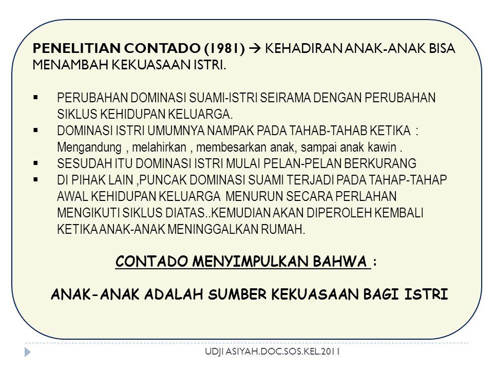 UDJI ASIYAH.DOC.SOS.KEL.2011 PENELITIAN CONTADO (1981)  KEHADIRAN ANAK-ANAK BISA MENAMBAH KEKUASAAN ISTRI.