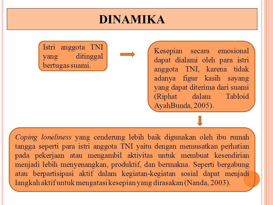 DINAMIKA Istri anggota TNI yang ditinggal bertugas suami. Kesepian secara emosional dapat dialami oleh para istri anggota TNI, karena tidak adanya fig