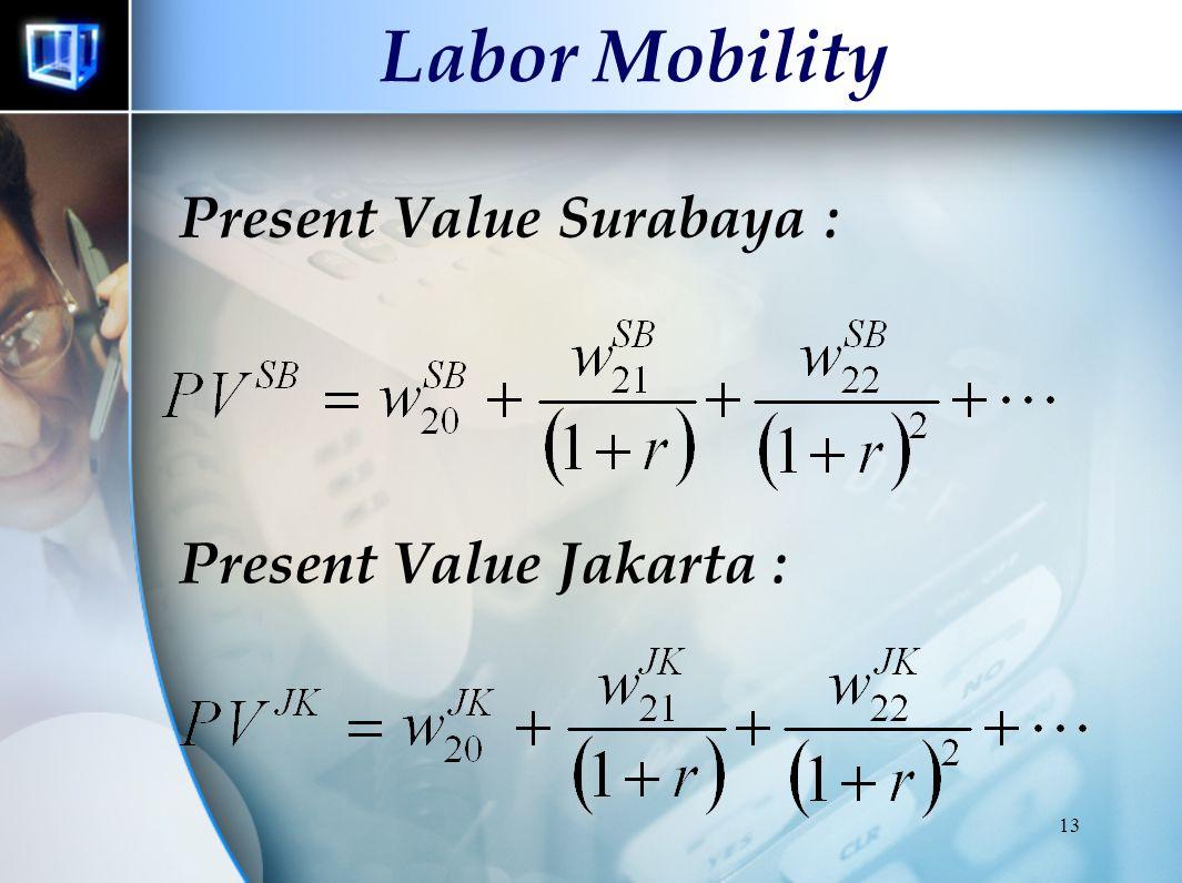 12 Labor Mobility Seorang pekerja usia 20 th yang berasal dari Surabaya dengan upah apabila pindah ke Jakarta akan mendapat upah biaya pindah adalah M