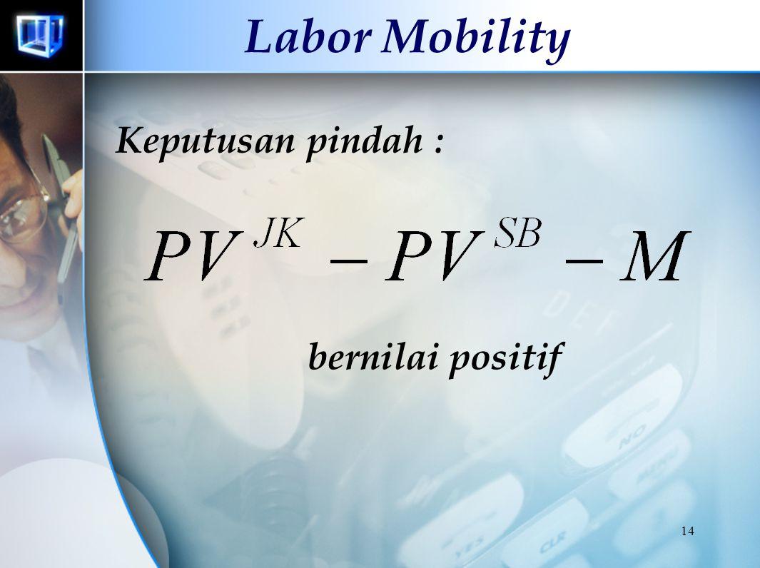13 Labor Mobility Present Value Surabaya : Present Value Jakarta :