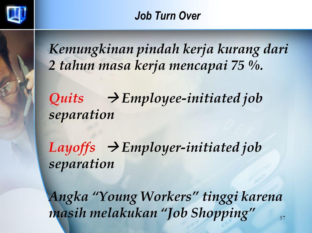 36 Job Turn Over