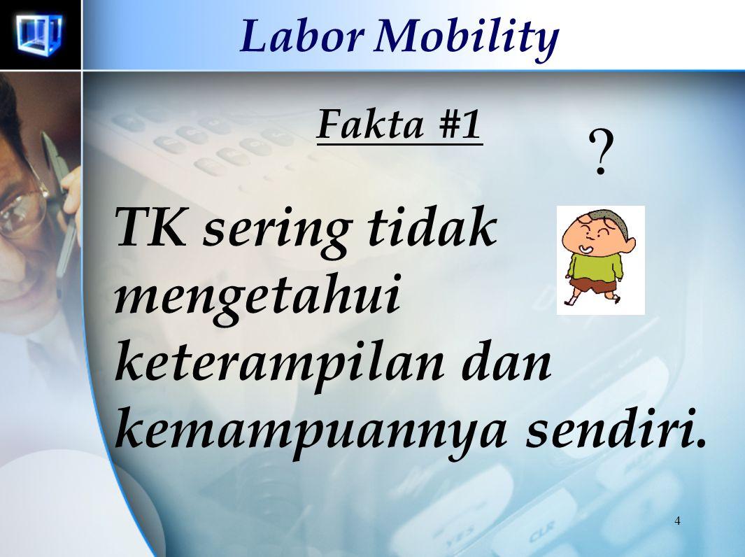 3 Labor Mobility Tenaga Kerja mencari pekerjaan yang lebih baik, misal : lebih produktif dan menerima upah lebih banyak. Firm selalu mencari TK yang l