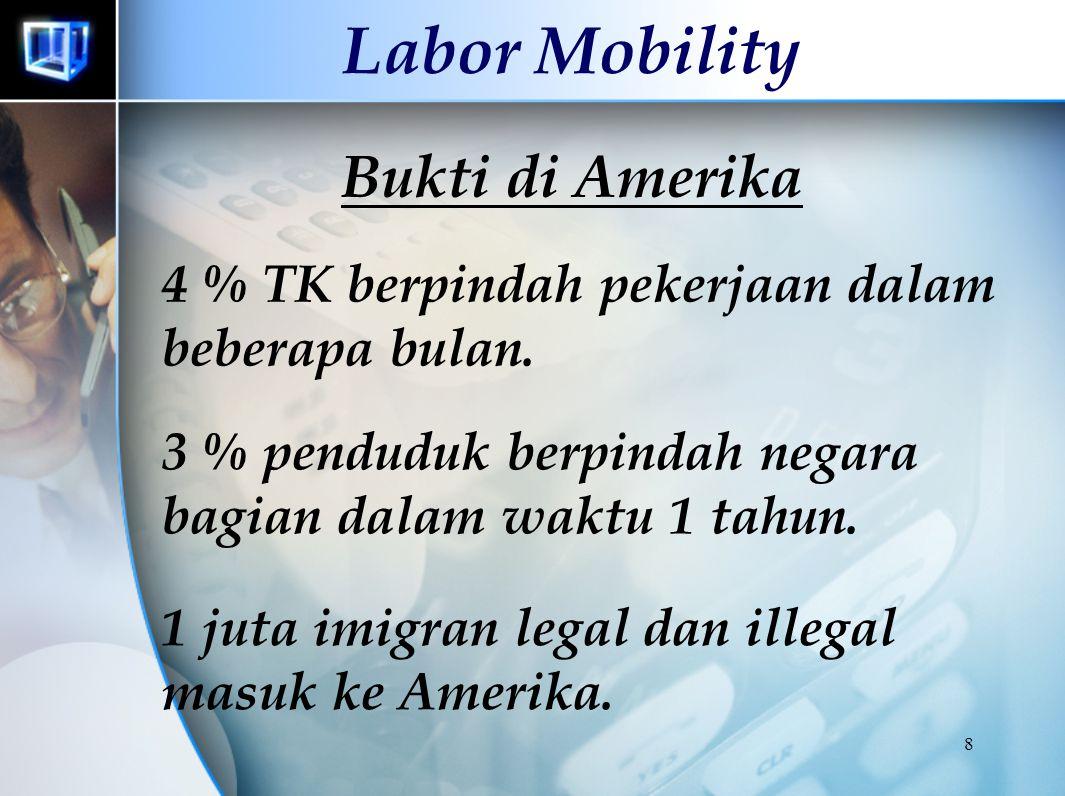 8 Labor Mobility Bukti di Amerika 4 % TK berpindah pekerjaan dalam beberapa bulan.