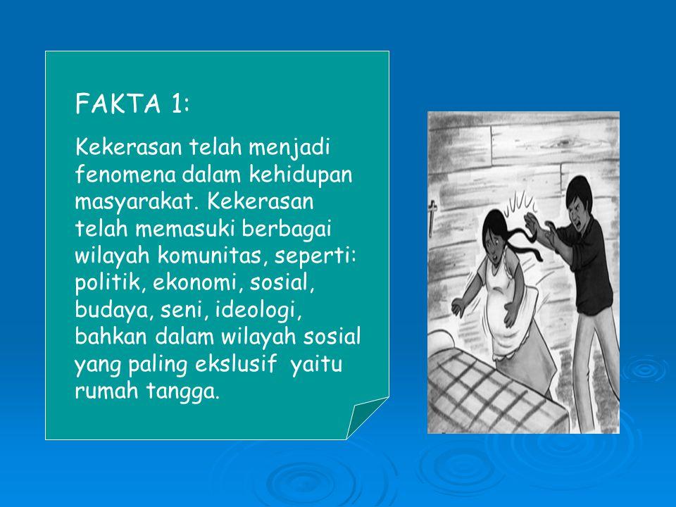 FAKTA 1: Kekerasan telah menjadi fenomena dalam kehidupan masyarakat. Kekerasan telah memasuki berbagai wilayah komunitas, seperti: politik, ekonomi,