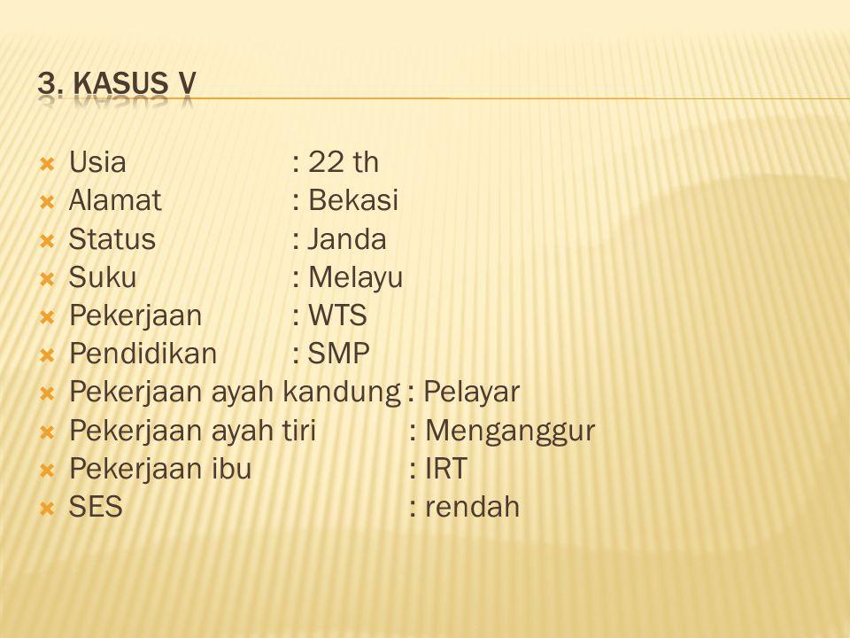  Usia: 22 th  Alamat: Bekasi  Status: Janda  Suku: Melayu  Pekerjaan: WTS  Pendidikan: SMP  Pekerjaan ayah kandung : Pelayar  Pekerjaan ayah t