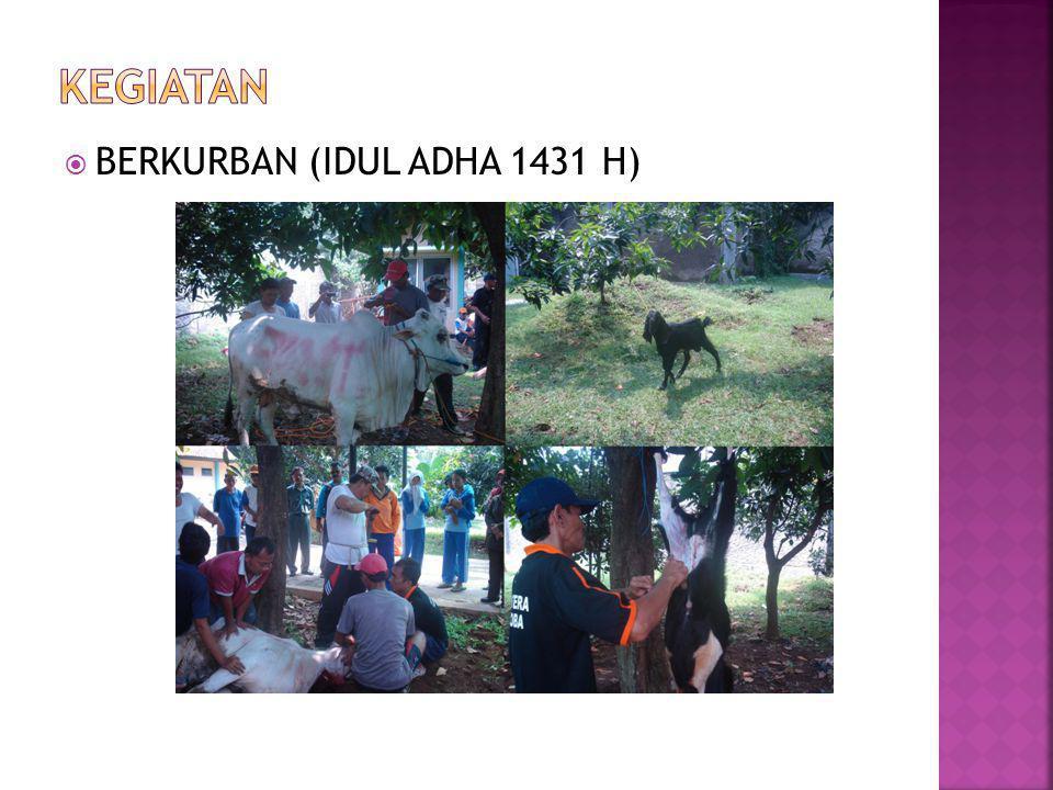  BERKURBAN (IDUL ADHA 1431 H)