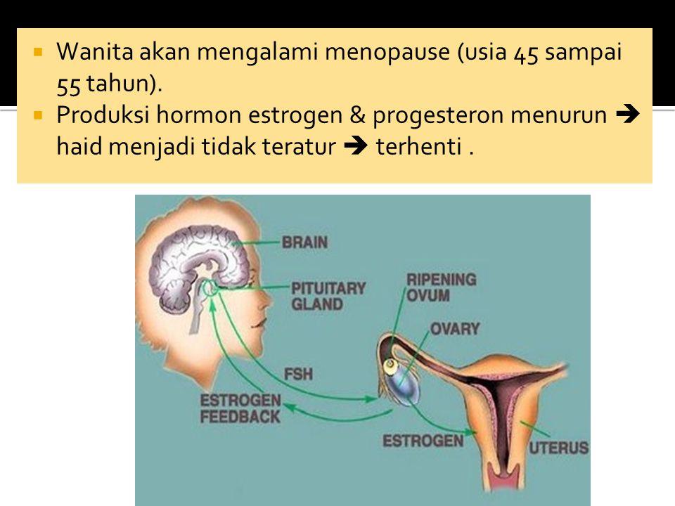  Pada wanita menopause terjadi penurunan sekresi hormon estrogen dan progestin (terutama estrogen) sehingga mempengaruhi keadaan dari tubuh,  karena