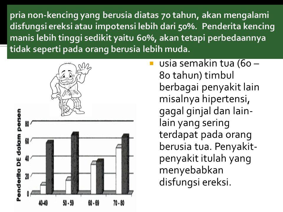  Sebagian penderita kencing manis dengan tingkat gula darah dibawah 200mg/ml masih ditoleransi oleh syaraf- syaraf penis sehingga tidak menyebabkan n