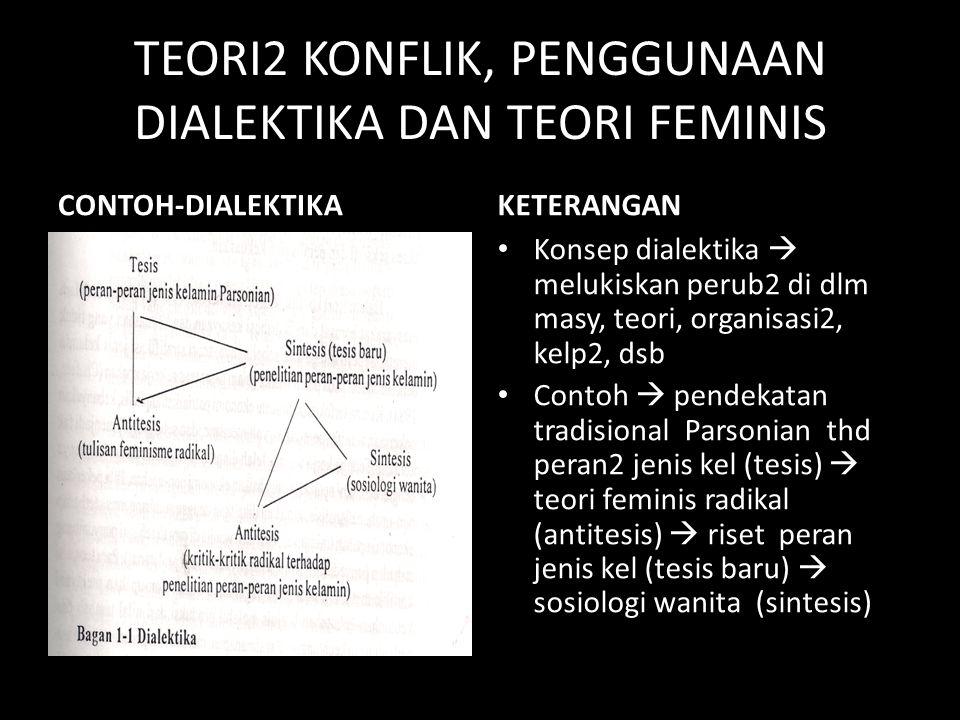 TEORI2 KONFLIK, PENGGUNAAN DIALEKTIKA DAN TEORI FEMINIS CONTOH-DIALEKTIKAKETERANGAN Konsep dialektika  melukiskan perub2 di dlm masy, teori, organisa