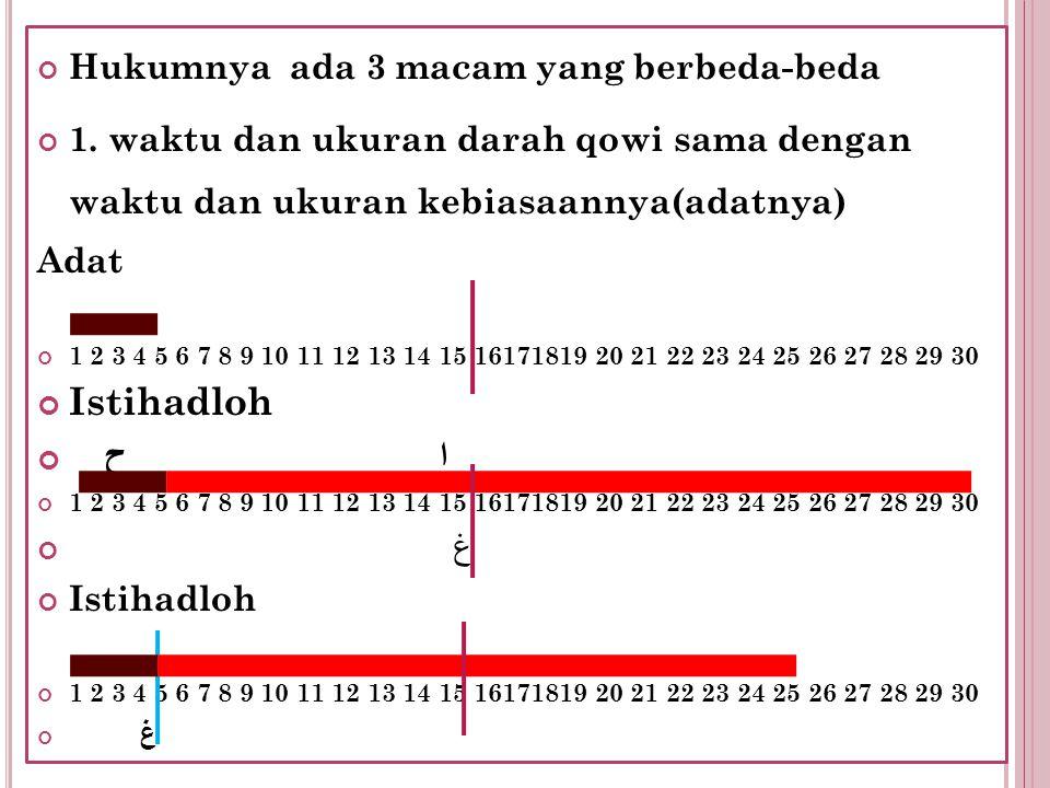 Hukumnya ada 3 macam yang berbeda-beda 1. waktu dan ukuran darah qowi sama dengan waktu dan ukuran kebiasaannya(adatnya) Adat 1 2 3 4 5 6 7 8 9 10 11