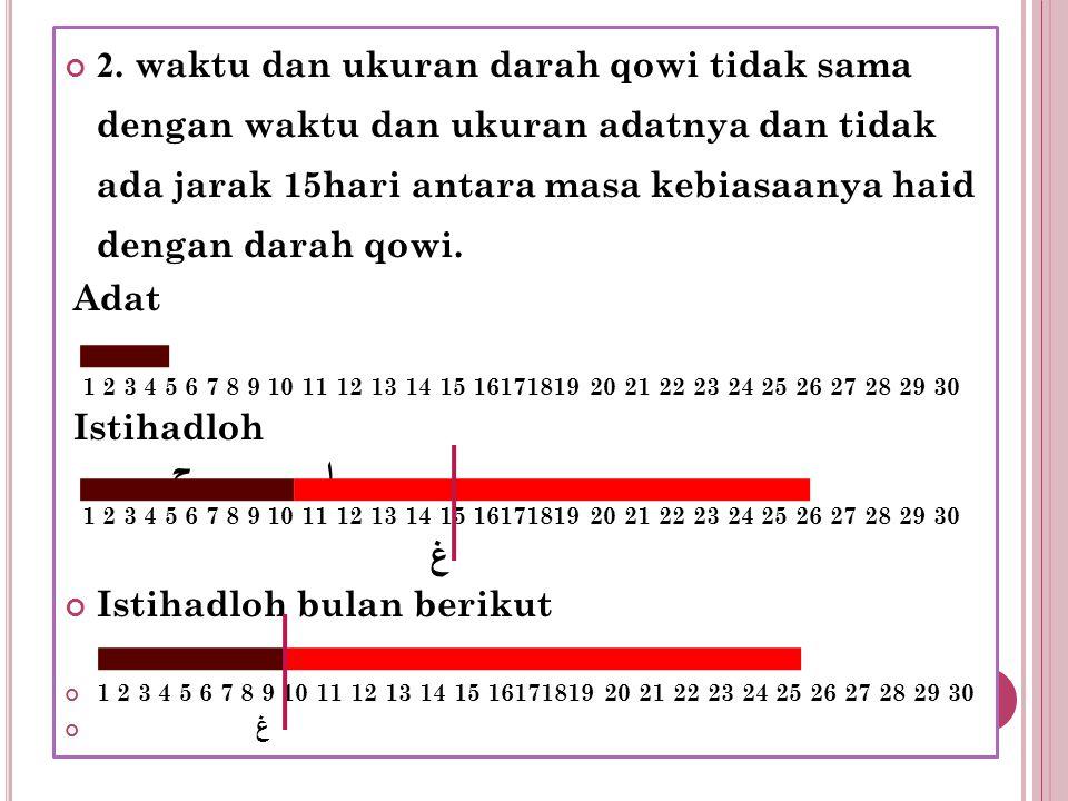 2. waktu dan ukuran darah qowi tidak sama dengan waktu dan ukuran adatnya dan tidak ada jarak 15hari antara masa kebiasaanya haid dengan darah qowi. A