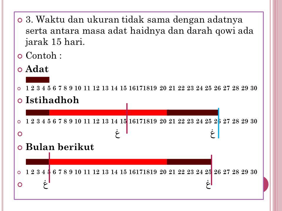 3. Waktu dan ukuran tidak sama dengan adatnya serta antara masa adat haidnya dan darah qowi ada jarak 15 hari. Contoh : Adat 1 2 3 4 5 6 7 8 9 10 11 1