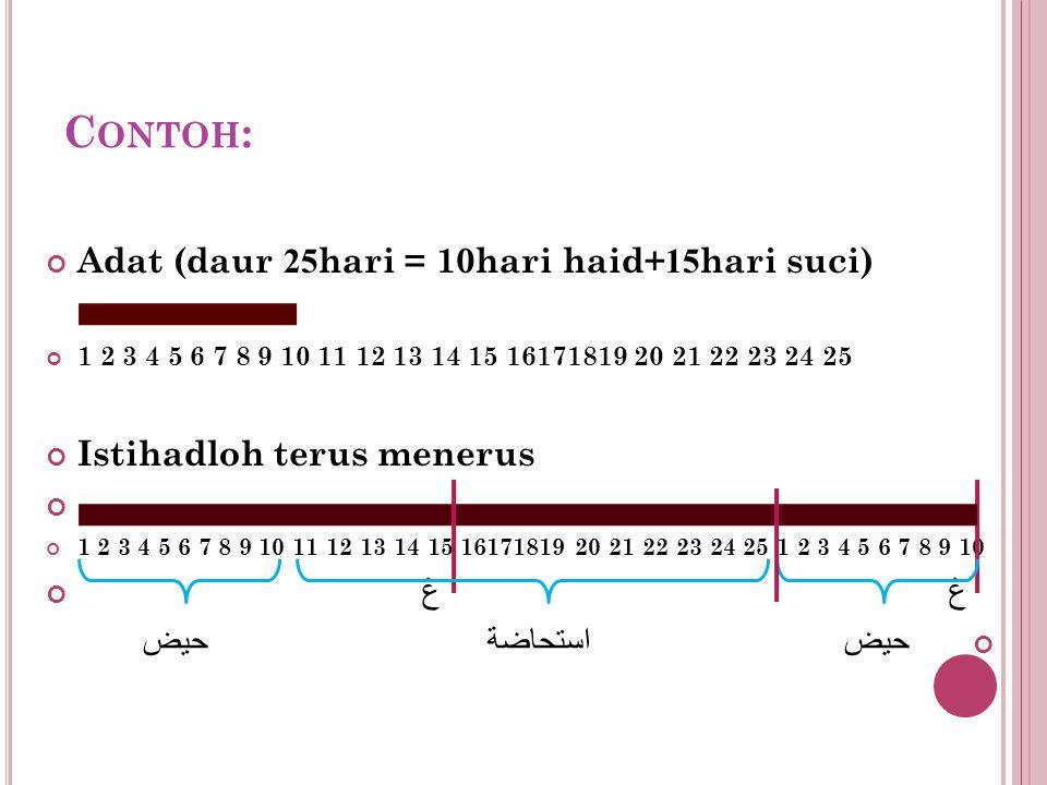 C ONTOH : Adat (daur 25hari = 10hari haid+15hari suci) 1 2 3 4 5 6 7 8 9 10 11 12 13 14 15 16171819 20 21 22 23 24 25 Istihadloh terus menerus 1 2 3 4