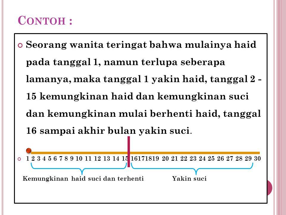 C ONTOH : Seorang wanita teringat bahwa mulainya haid pada tanggal 1, namun terlupa seberapa lamanya, maka tanggal 1 yakin haid, tanggal 2 - 15 kemung