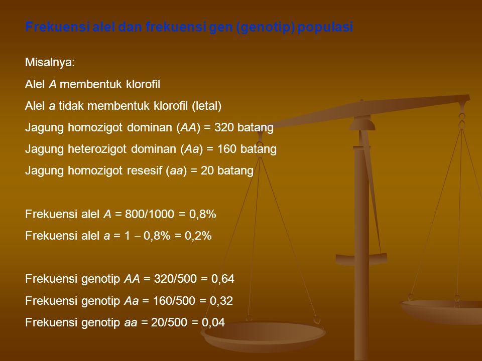 Frekuensi alel dan frekuensi gen (genotip) populasi Misalnya: Alel A membentuk klorofil Alel a tidak membentuk klorofil (letal) Jagung homozigot dominan (AA) = 320 batang Jagung heterozigot dominan (Aa) = 160 batang Jagung homozigot resesif (aa) = 20 batang Frekuensi alel A = 800/1000 = 0,8% Frekuensi alel a = 1  0,8% = 0,2% Frekuensi genotip AA = 320/500 = 0,64 Frekuensi genotip Aa = 160/500 = 0,32 Frekuensi genotip aa = 20/500 = 0,04