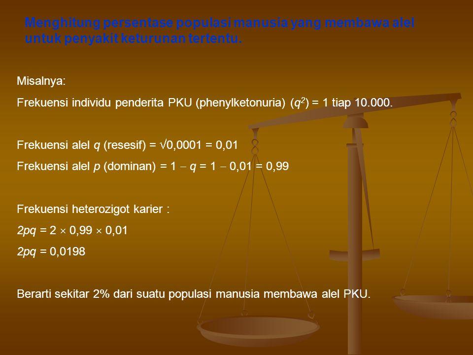 Menghitung persentase populasi manusia yang membawa alel untuk penyakit keturunan tertentu.