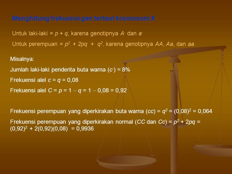 Menghitung frekuensi gen tertaut kromosom X Untuk laki-laki = p + q, karena genotipnya A - dan a - Untuk perempuan = p 2 + 2pq + q 2, karena genotipnya AA, Aa, dan aa Misalnya: Jumlah laki-laki penderita buta warna (c - ) = 8% Frekuensi alel c = q = 0,08 Frekuensi alel C = p = 1  q = 1  0,08 = 0,92 Frekuensi perempuan yang diperkirakan buta warna (cc) = q 2 = (0,08) 2 = 0,064 Frekuensi perempuan yang diperkirakan normal (CC dan Cc) = p 2 + 2pq = (0,92) 2 + 2(0,92)(0,08) = 0,9936