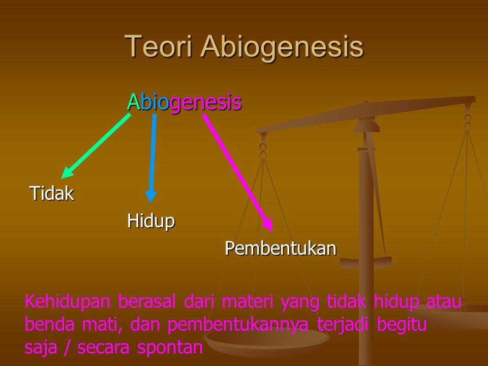 Teori Abiogenesis Abiogenesis TidakHidupPembentukan Kehidupan berasal dari materi yang tidak hidup atau benda mati, dan pembentukannya terjadi begitu saja / secara spontan