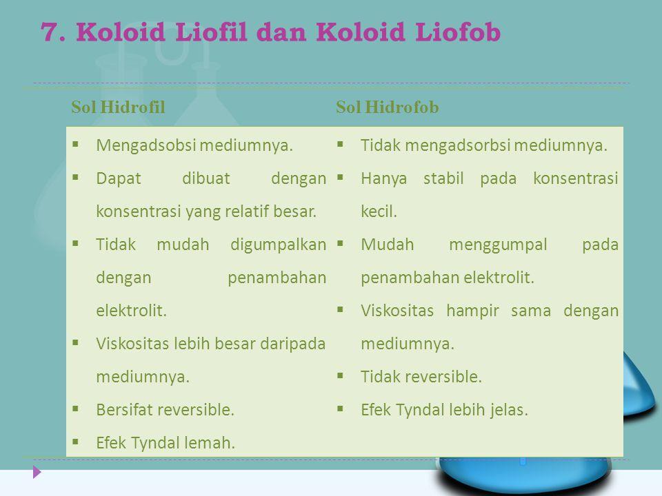 7.Koloid Liofil dan Koloid Liofob Sol HidrofilSol Hidrofob  Mengadsobsi mediumnya.