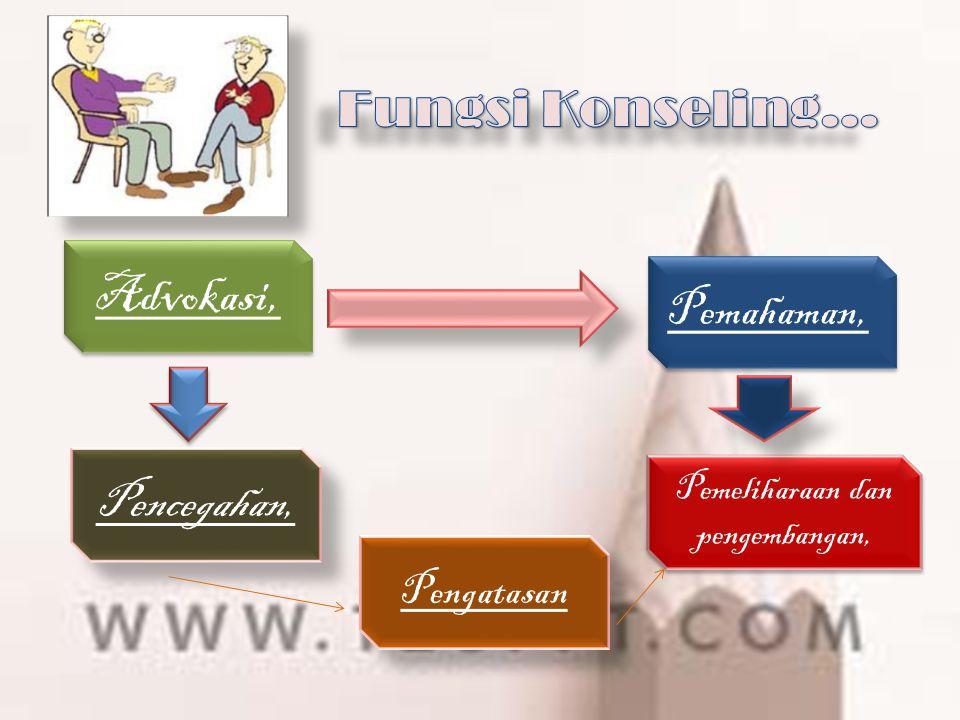 Pemahaman, Pemeliharaan dan pengembangan, Pengatasan Pencegahan, Advokasi,