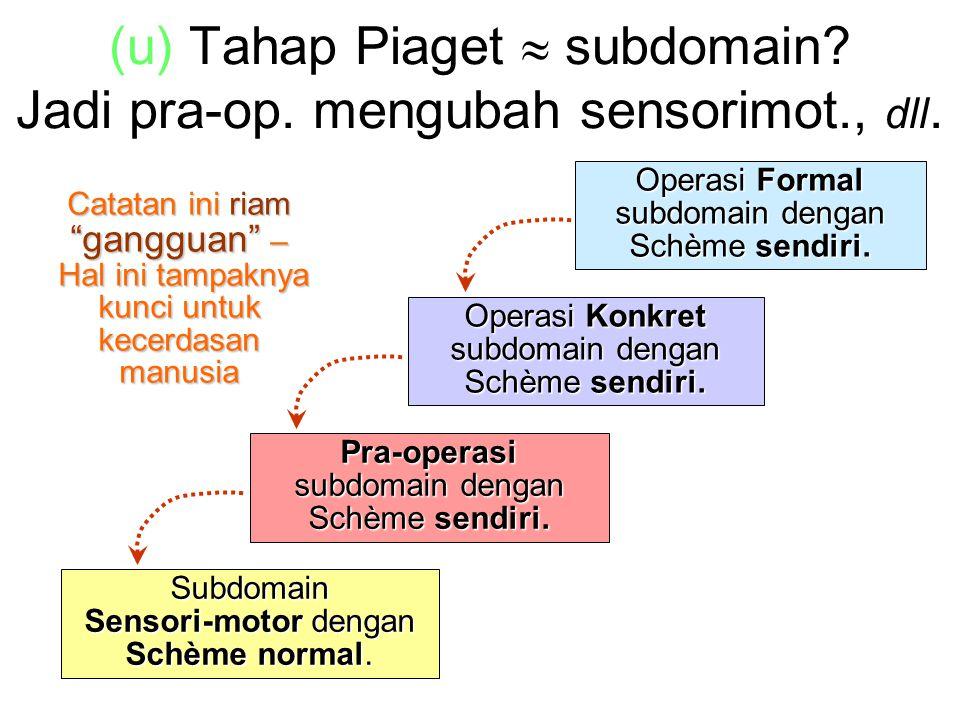 (u) Tahap Piaget  subdomain. Jadi pra-op. mengubah sensorimot., dll.