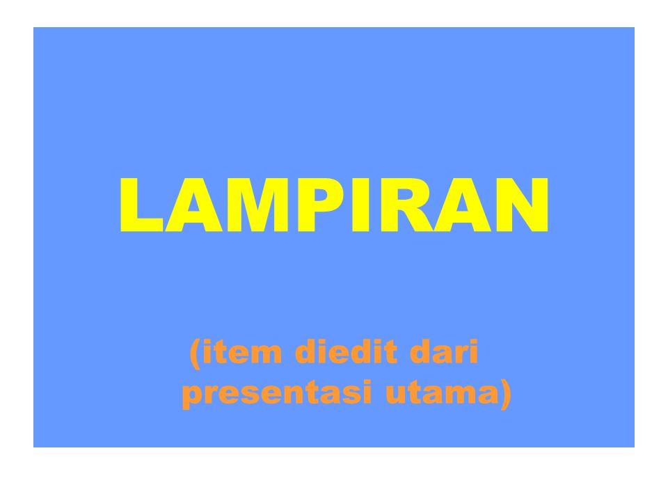 LAMPIRAN (item diedit dari presentasi utama)