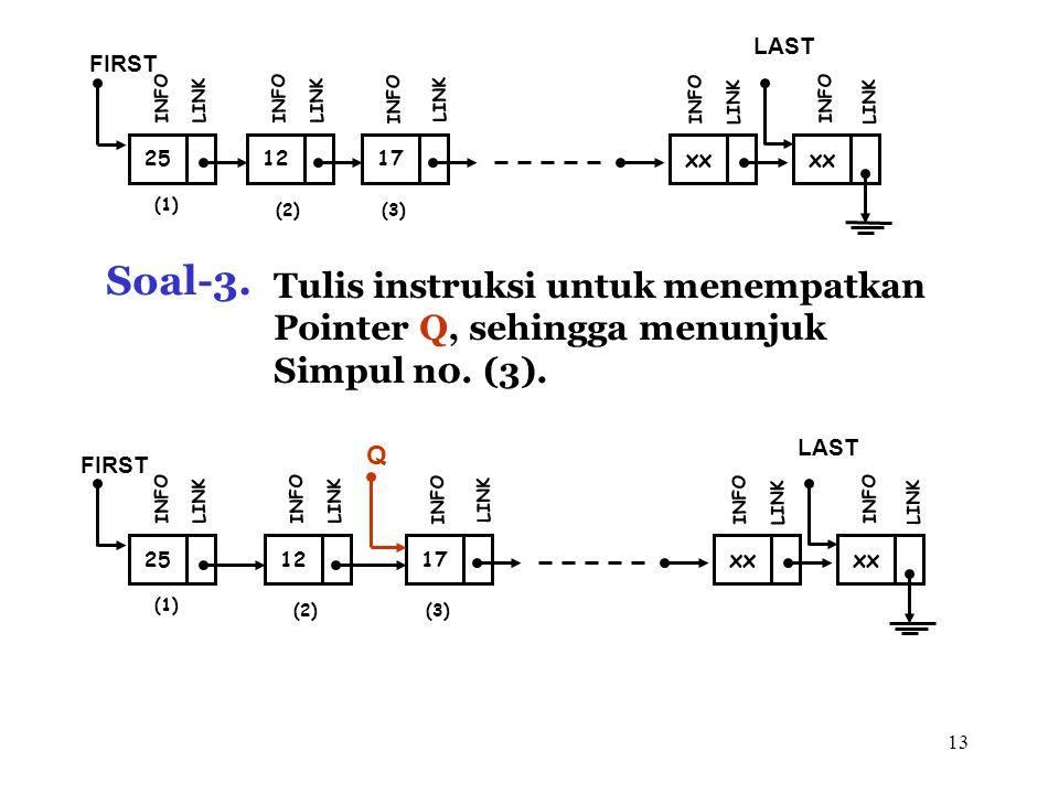 13 (1) 12 FIRST INFO LINK 17 INFO LINK xx INFO LINK xx LAST INFO LINK (2)(3) 25 INFO LINK Soal-3. Tulis instruksi untuk menempatkan Pointer Q, sehingg