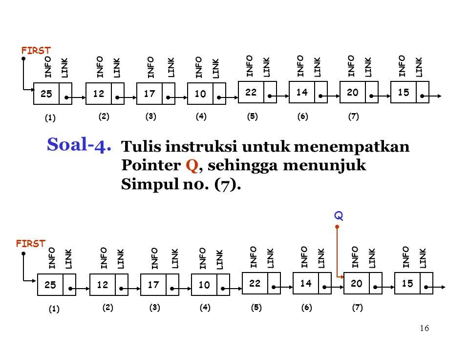 16 Soal-4. Tulis instruksi untuk menempatkan Pointer Q, sehingga menunjuk Simpul n0. (7). 12 FIRST INFO LINK 17 INFO LINK 10 INFO LINK 25 INFO LINK 22