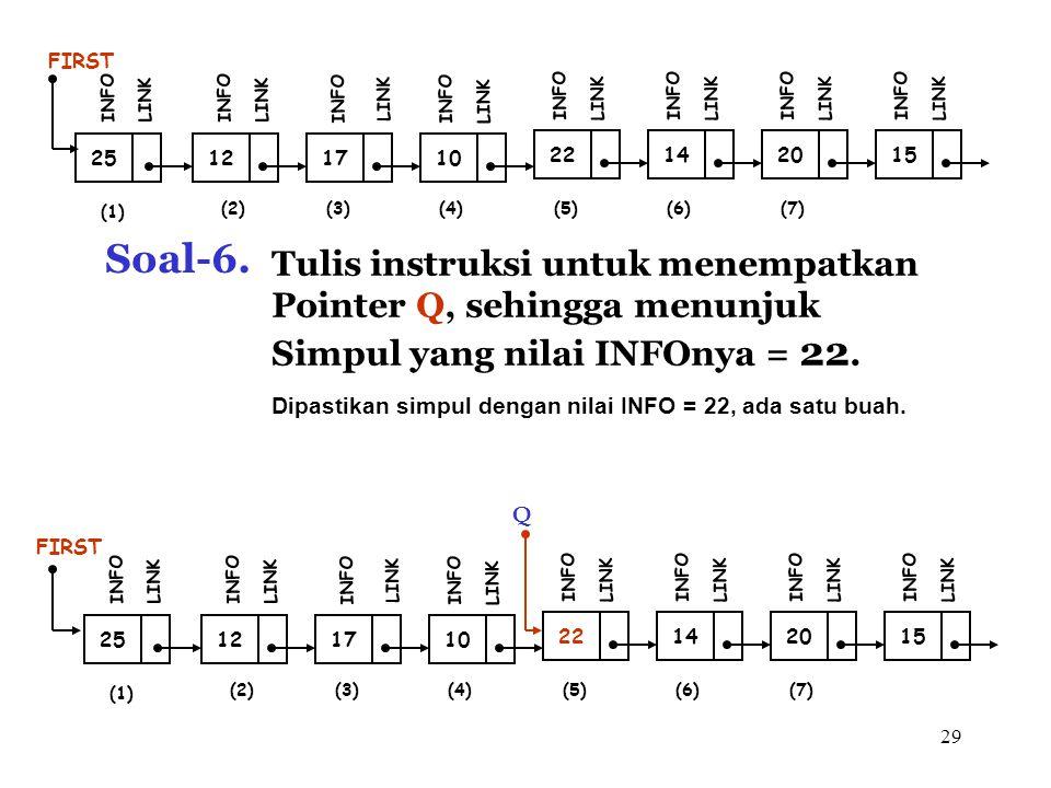 29 Soal-6. Tulis instruksi untuk menempatkan Pointer Q, sehingga menunjuk Simpul yang nilai INFOnya = 22. 12 FIRST INFO LINK 17 INFO LINK 10 INFO LINK