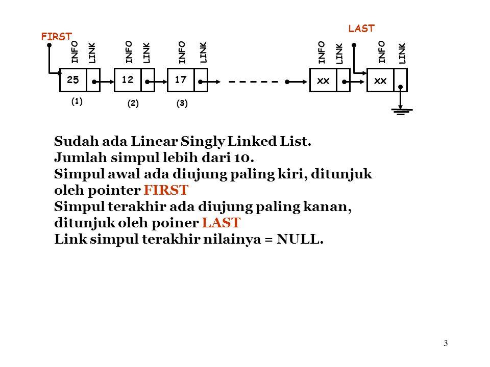 3 (1) 12 FIRST INFO LINK 17 INFO LINK xx INFO LINK xx LAST INFO LINK (2)(3) 25 INFO LINK Sudah ada Linear Singly Linked List. Jumlah simpul lebih dari