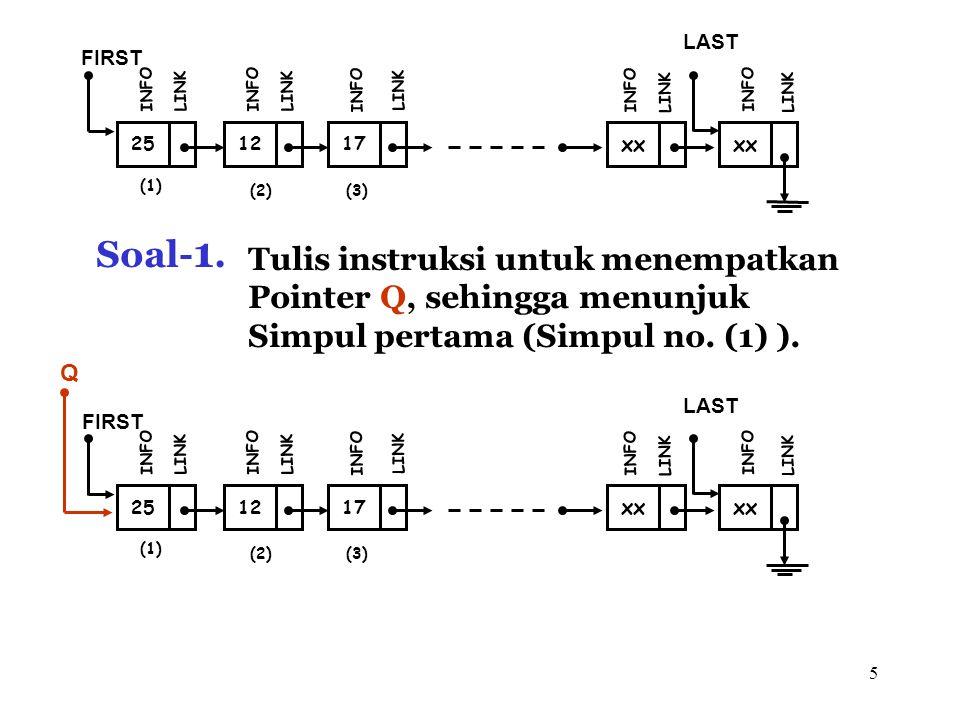 5 (1) 12 FIRST INFO LINK 17 INFO LINK xx INFO LINK xx LAST INFO LINK (2)(3) 25 INFO LINK Soal- 1. Tulis instruksi untuk menempatkan Pointer Q, sehingg